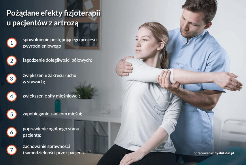 efekty-fizjoterapii%282%29.png