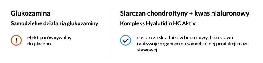 glukozamina-porownanie.png