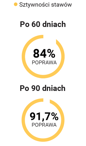 sztywnosc-stawow-poprawa.png