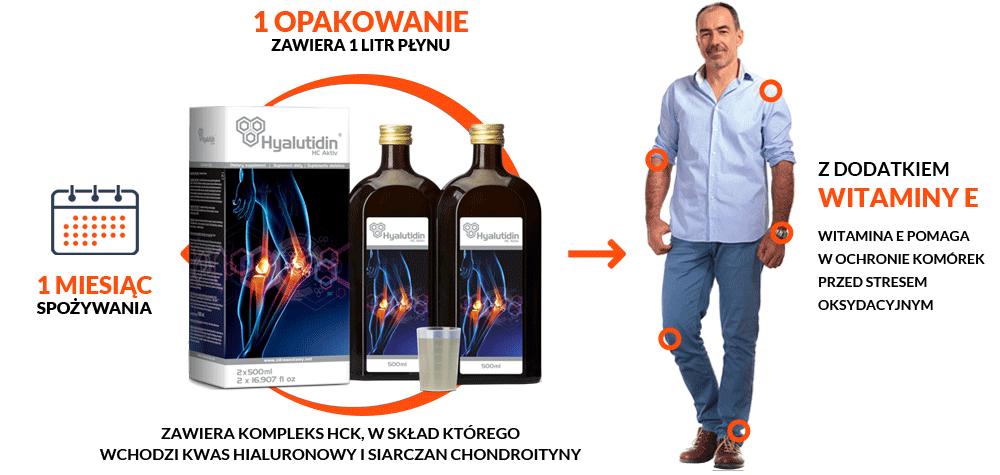 zalety-suplementu-hyalutidin-hc-aktiv-1.png